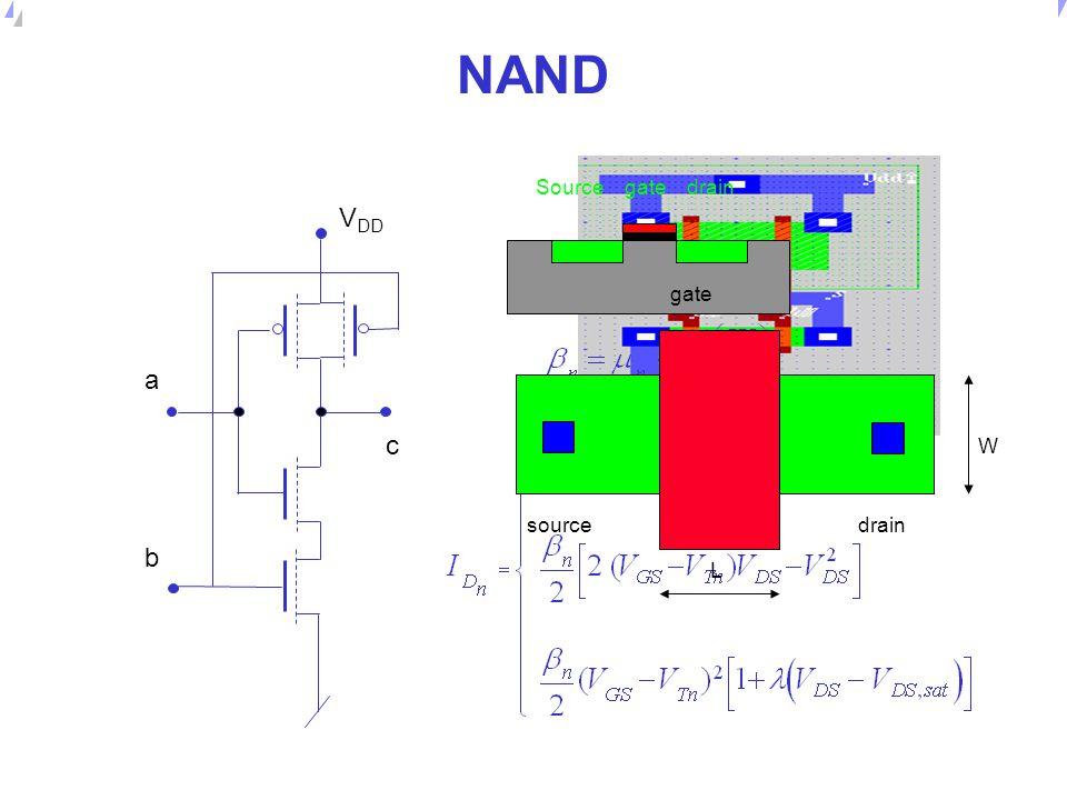 NAND Source gate drain VDD c a b W L drain gate source