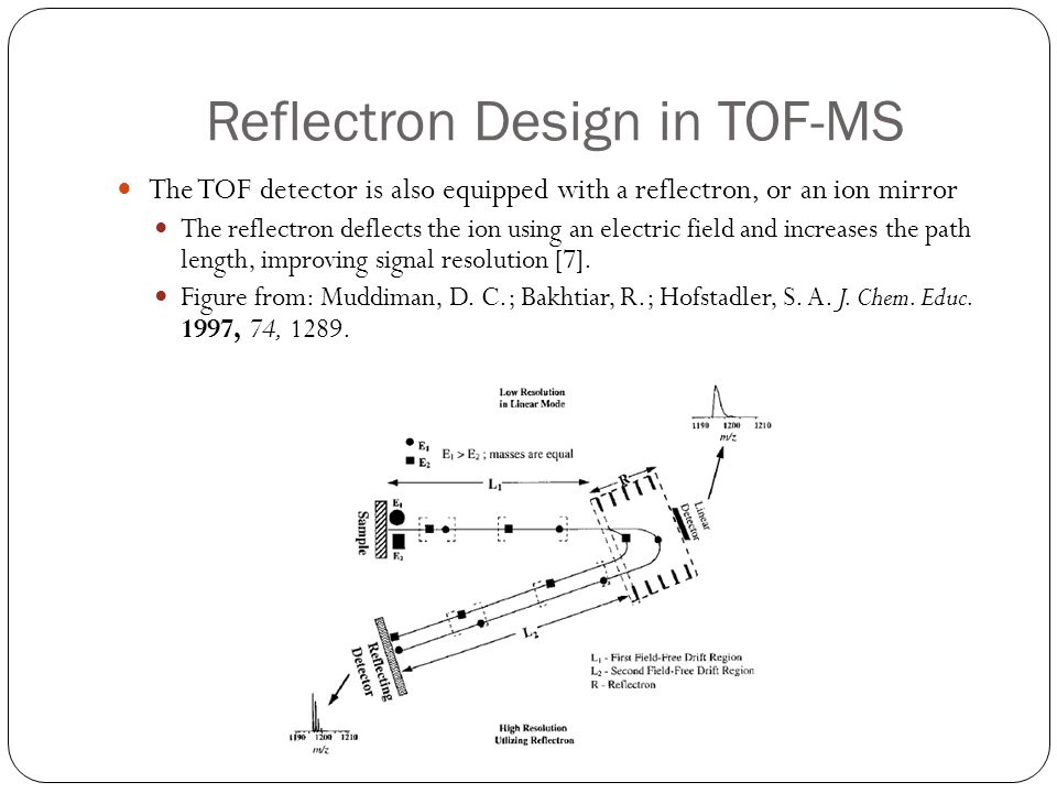Reflectron Design in TOF-MS