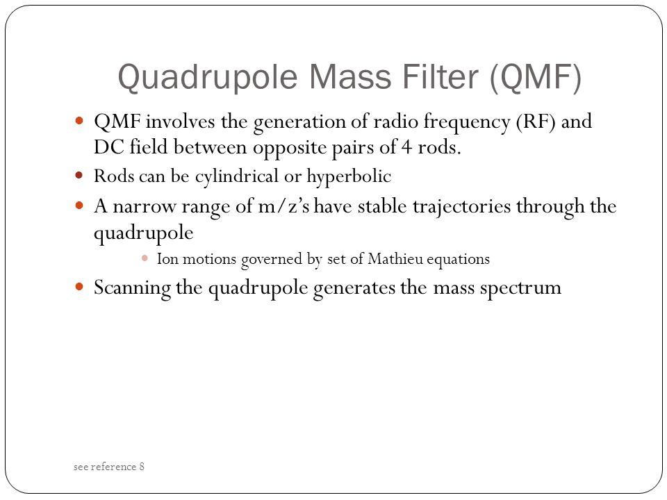 Quadrupole Mass Filter (QMF)