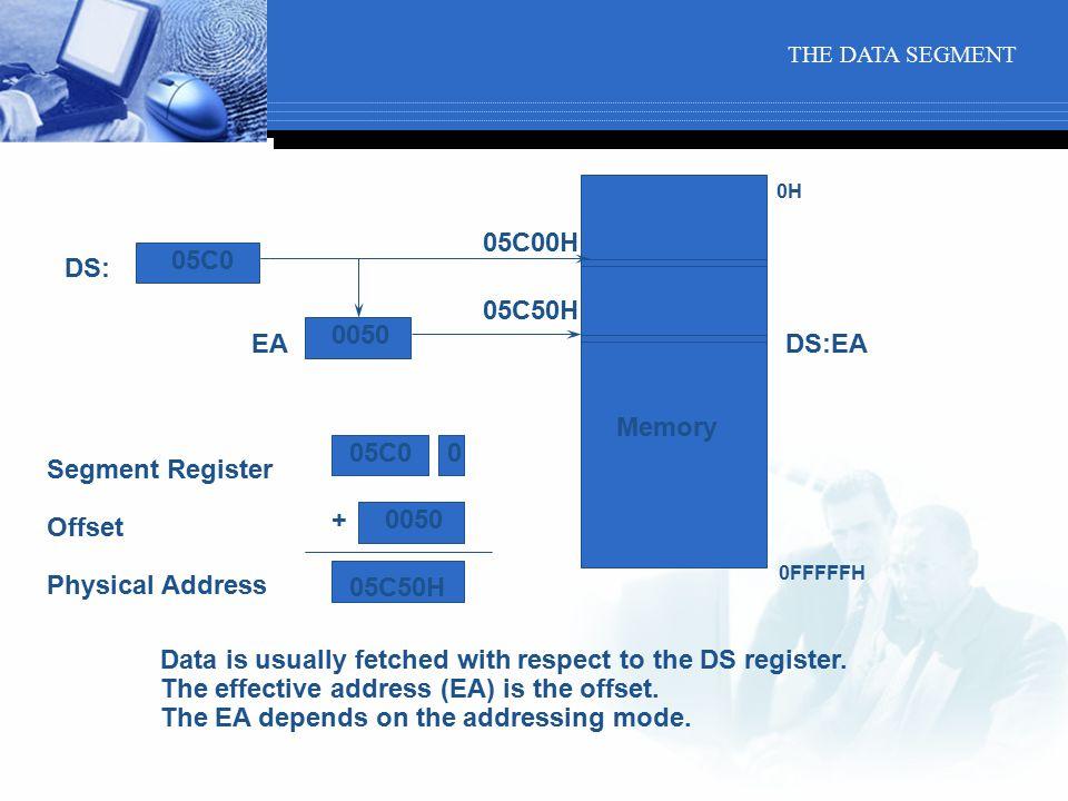 0H 0FFFFFH Memory Segment Register Offset Physical Address + DS: EA