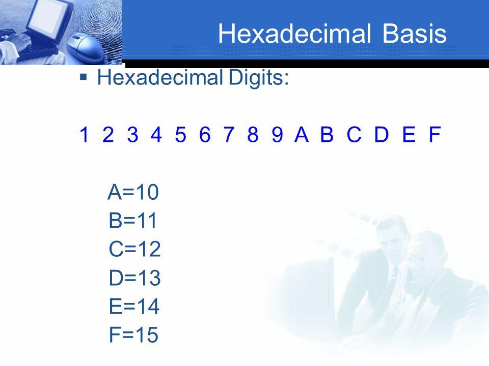 Hexadecimal Basis Hexadecimal Digits: 1 2 3 4 5 6 7 8 9 A B C D E F