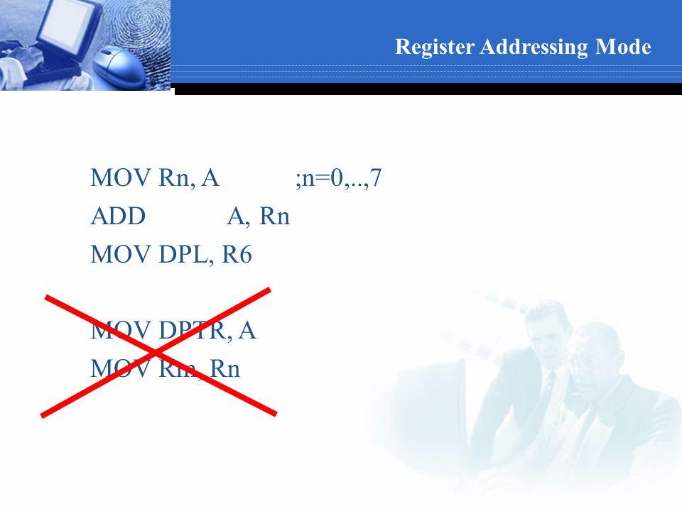 MOV Rn, A ;n=0,..,7 ADD A, Rn MOV DPL, R6 MOV DPTR, A MOV Rm, Rn