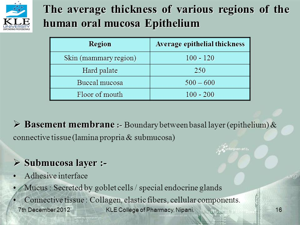 Average epithelial thickness