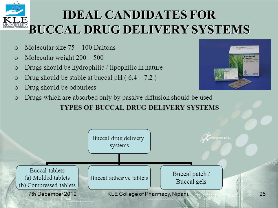 IDEAL CANDIDATES FOR BUCCAL DRUG DELIVERY SYSTEMS