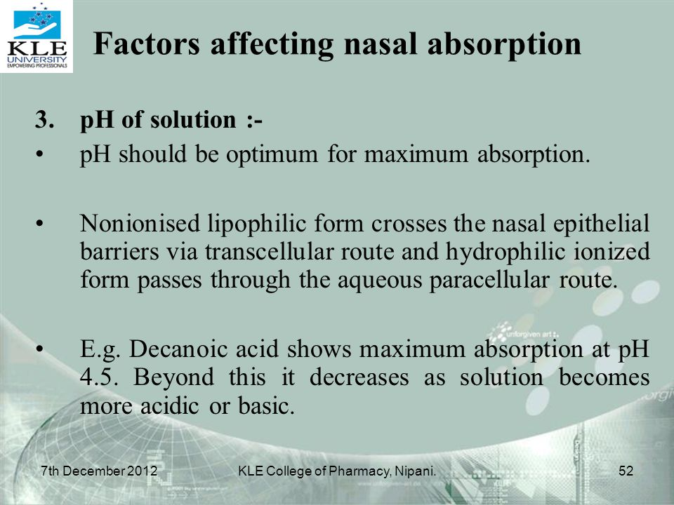 Factors affecting nasal absorption