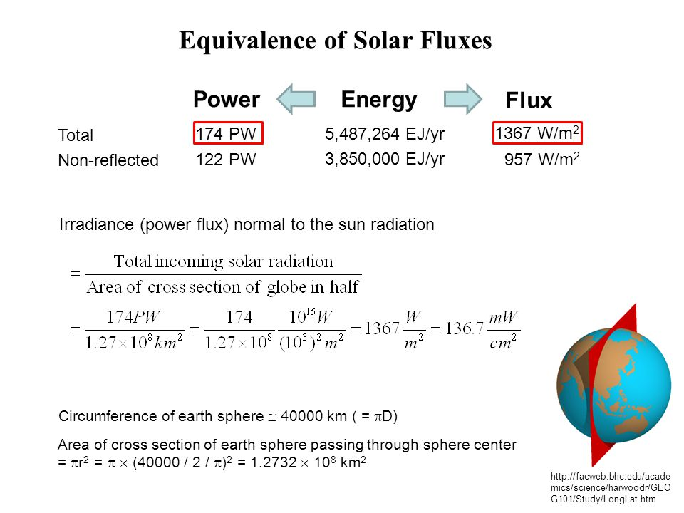 Equivalence of Solar Fluxes