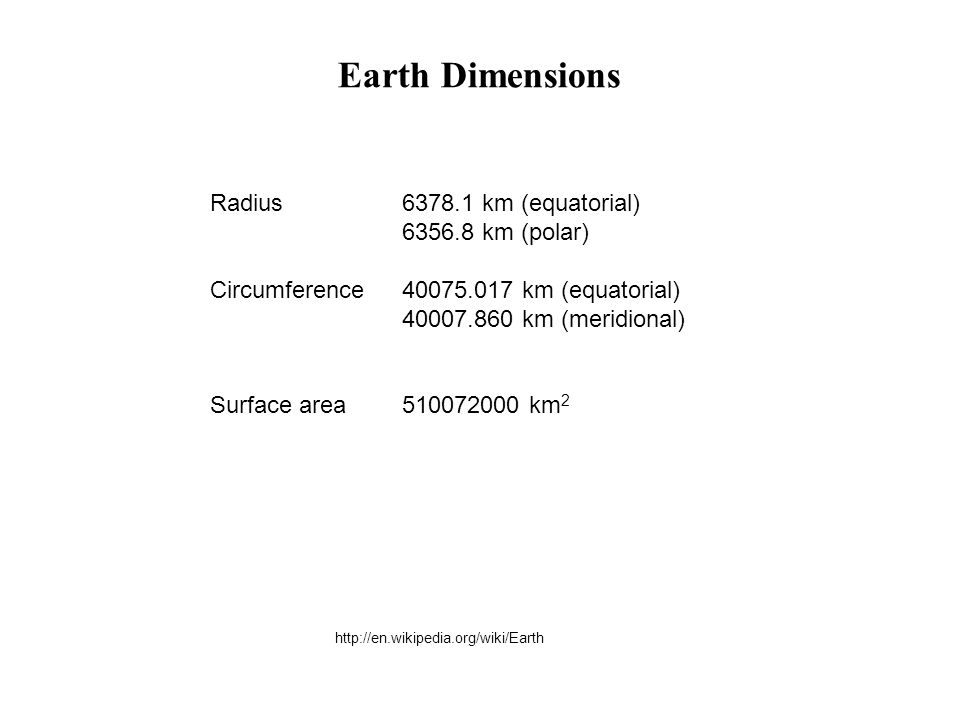 Earth Dimensions Radius 6378.1 km (equatorial) 6356.8 km (polar)