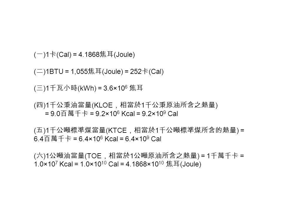 (一)1卡(Cal)=4.1868焦耳(Joule) (二)1BTU=1,055焦耳(Joule)=252卡(Cal) (三)1千瓦小時(kWh)=3.6×106 焦耳. (四)1千公秉油當量(KLOE,相當於1千公秉原油所含之熱量)