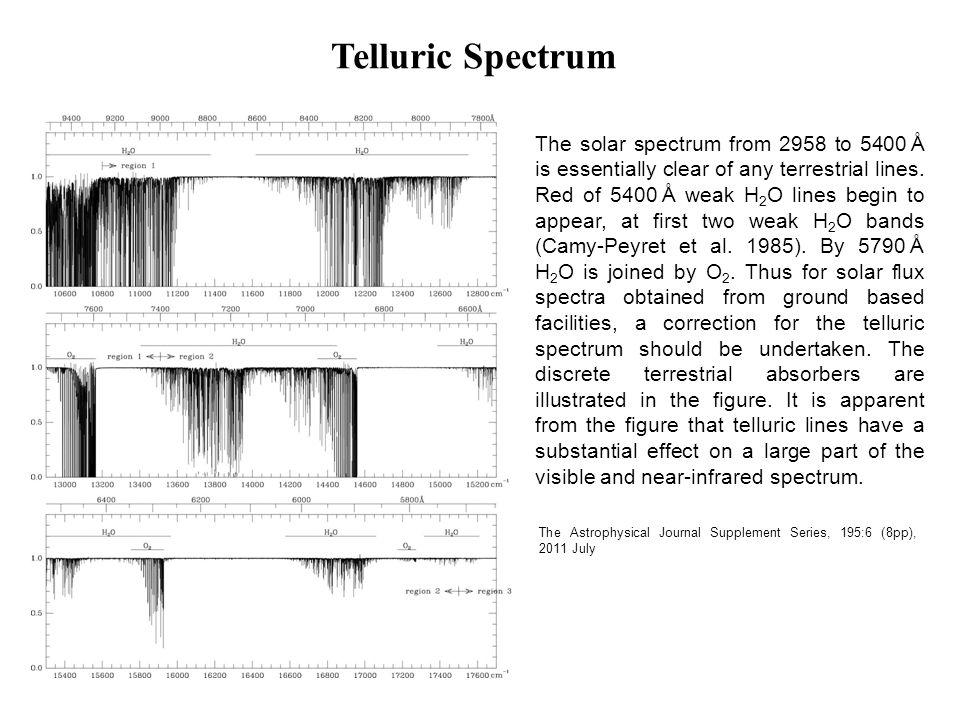 Telluric Spectrum