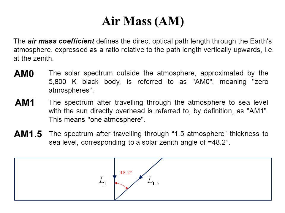 Air Mass (AM)