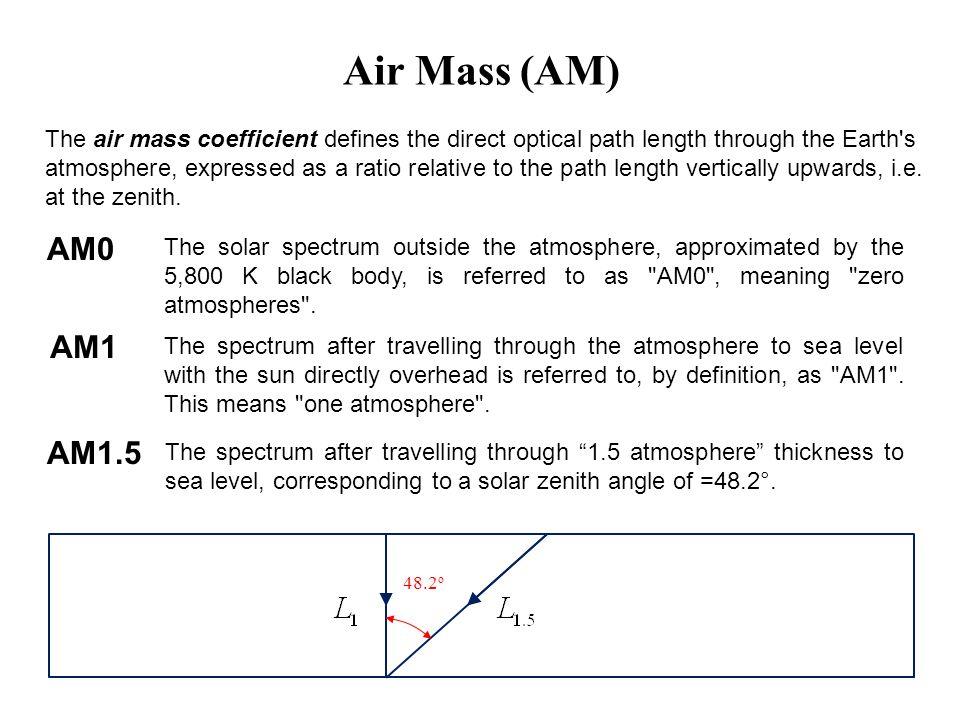 Air Mass (AM)