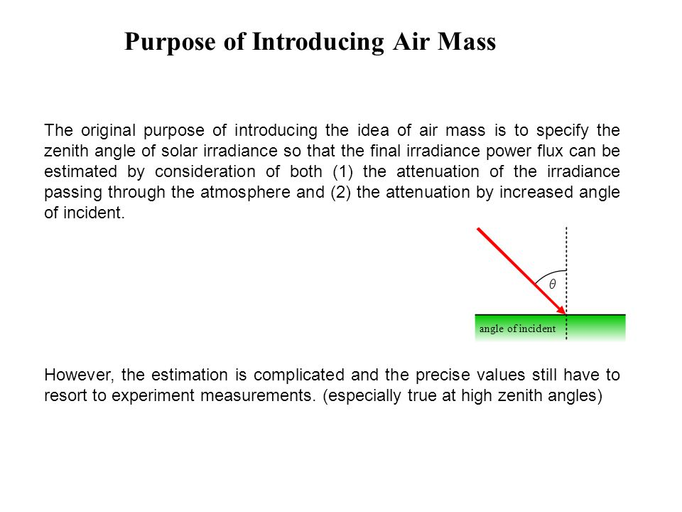Purpose of Introducing Air Mass