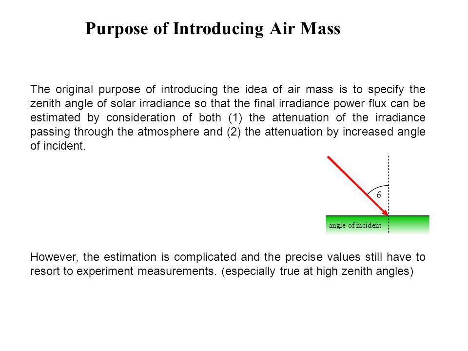 Purpose of Introducing Air Mass