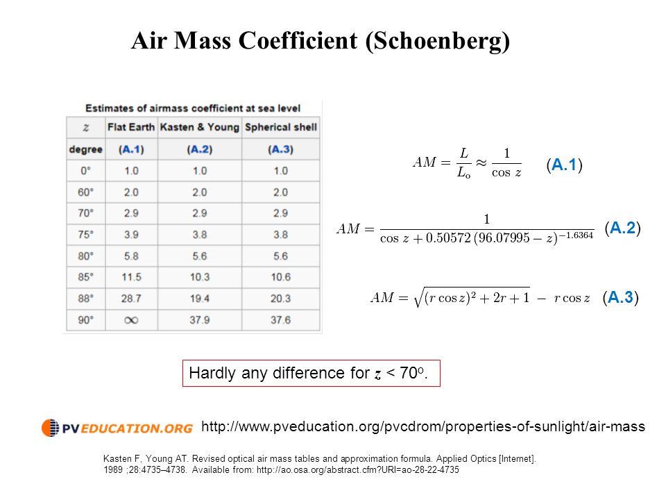 Air Mass Coefficient (Schoenberg)
