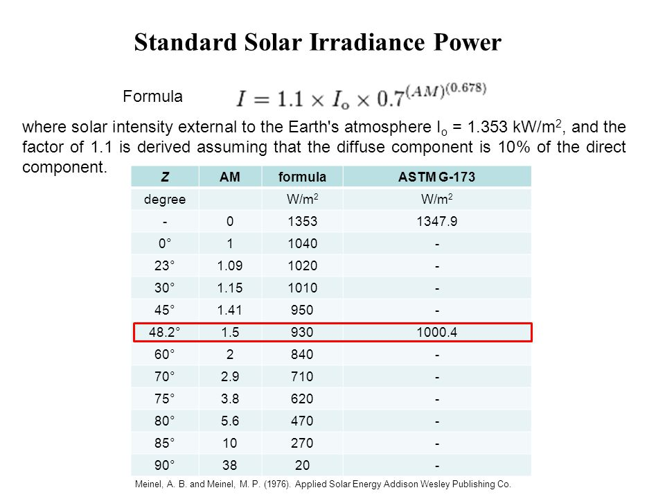 Standard Solar Irradiance Power