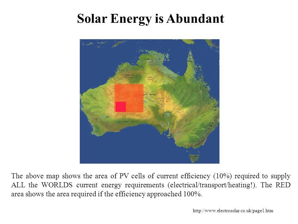 Solar Energy is Abundant
