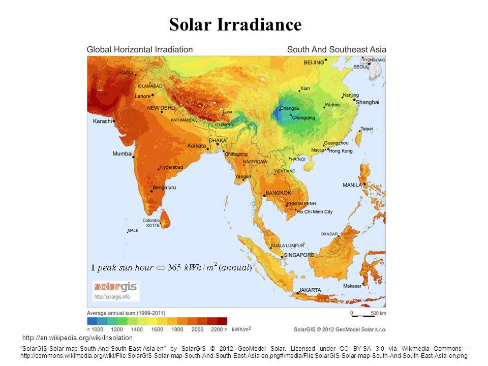 Solar Irradiance http://en.wikipedia.org/wiki/Insolation