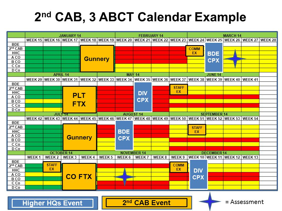 2nd CAB, 3 ABCT Calendar Example
