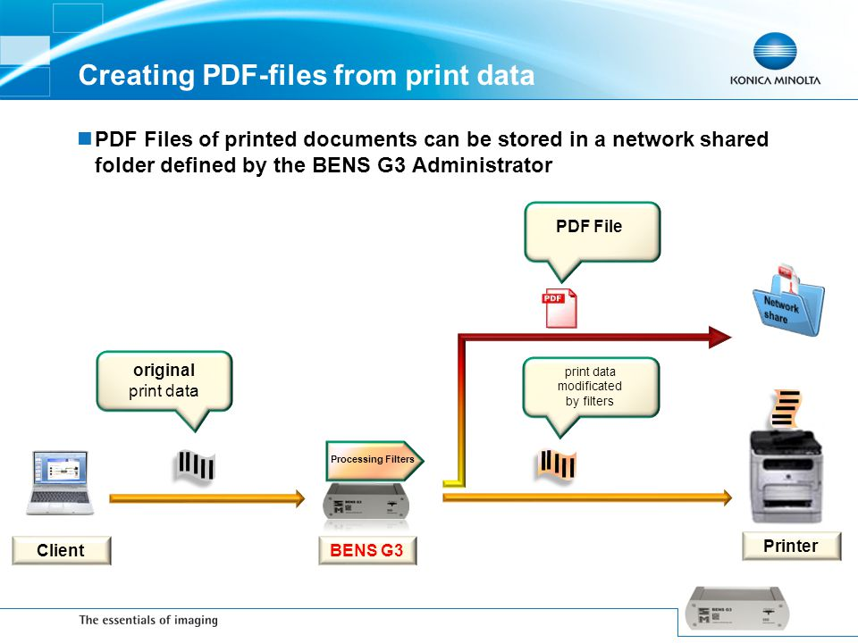 Creating PDF-files from print data