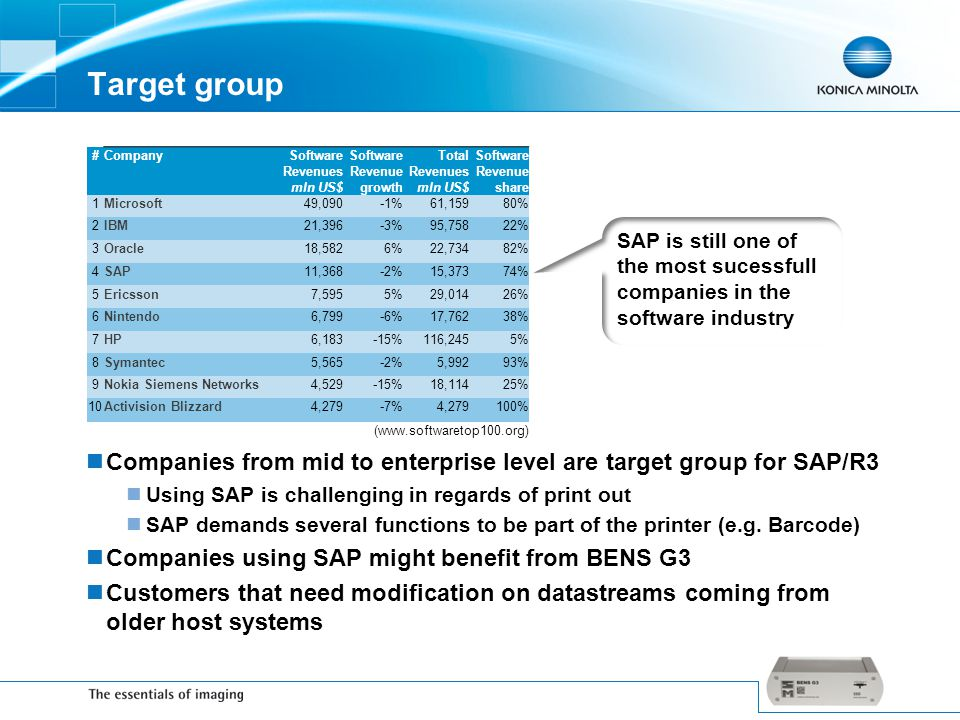 Target group # Company. Software Revenues mln US$ Software Revenue growth. Total Revenues mln US$