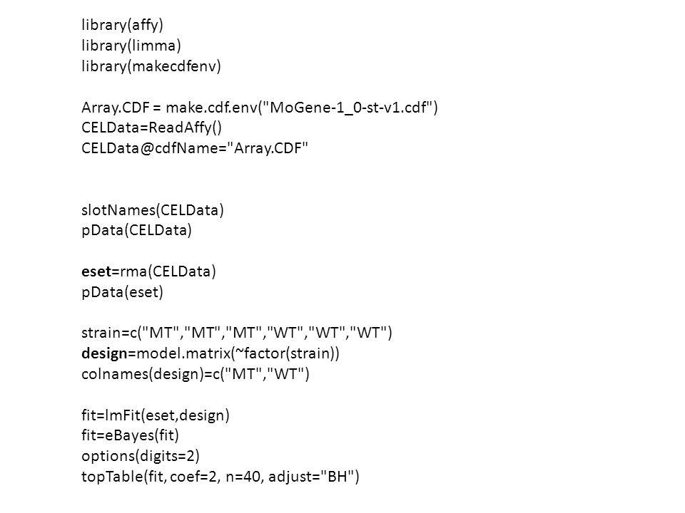 library(affy) library(limma) library(makecdfenv) Array.CDF = make.cdf.env( MoGene-1_0-st-v1.cdf )