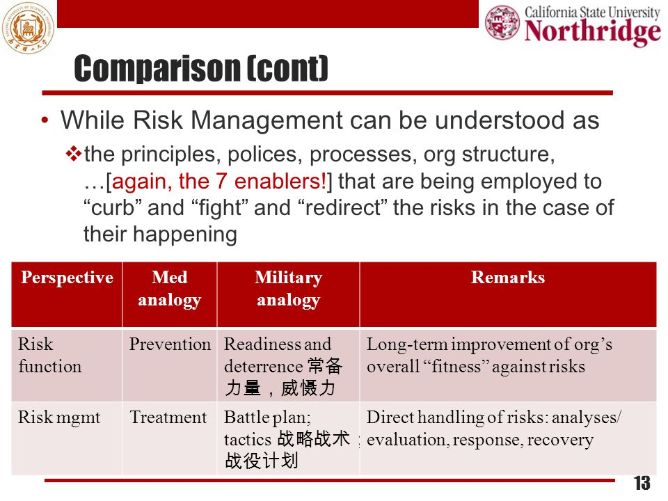 Comparison (cont) While Risk Management can be understood as