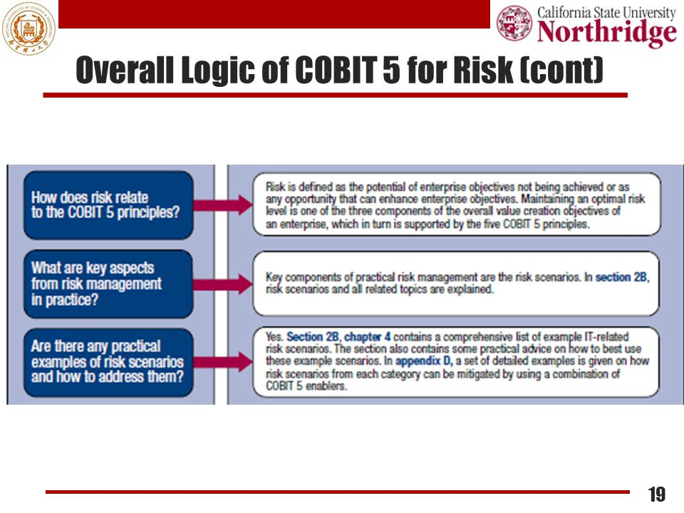 Overall Logic of COBIT 5 for Risk (cont)