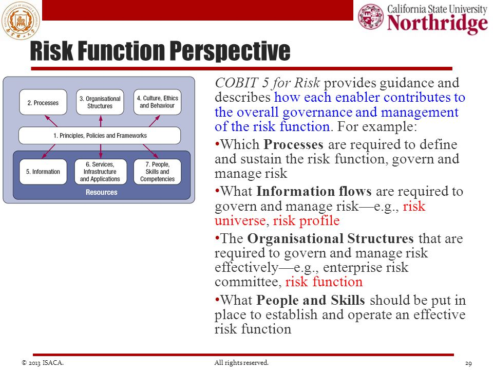 Risk Function Perspective