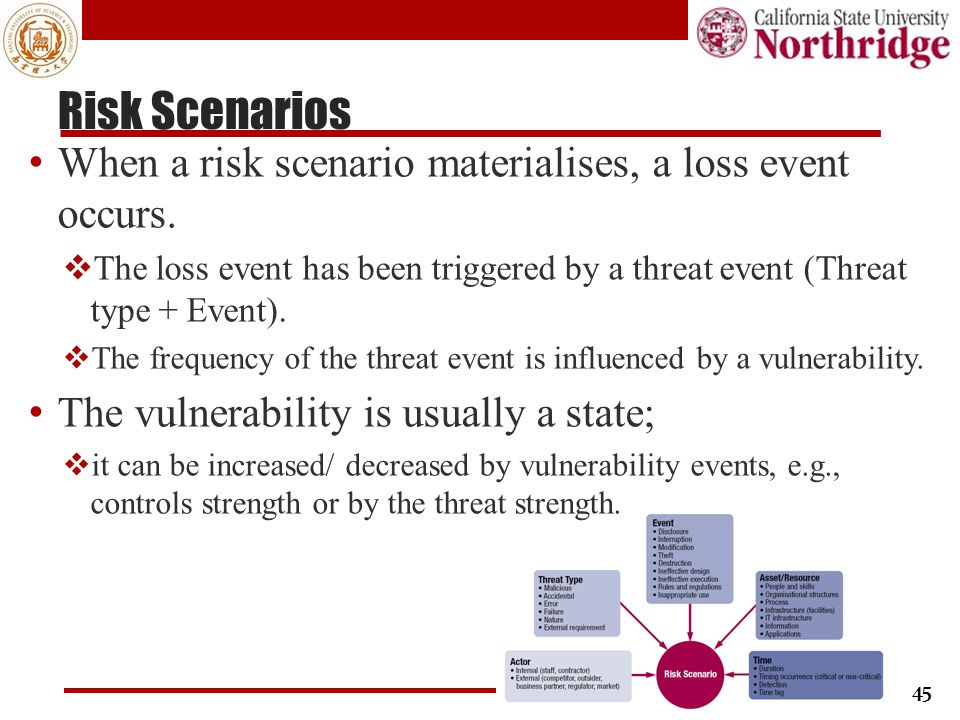 Risk Scenarios When a risk scenario materialises, a loss event occurs.