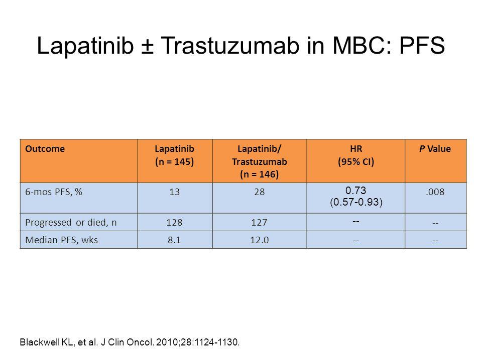 Lapatinib ± Trastuzumab in MBC: PFS