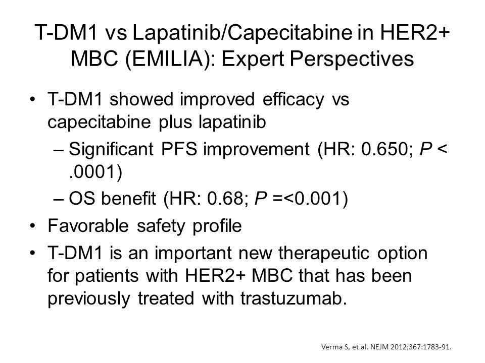 T-DM1 vs Lapatinib/Capecitabine in HER2+ MBC (EMILIA): Expert Perspectives