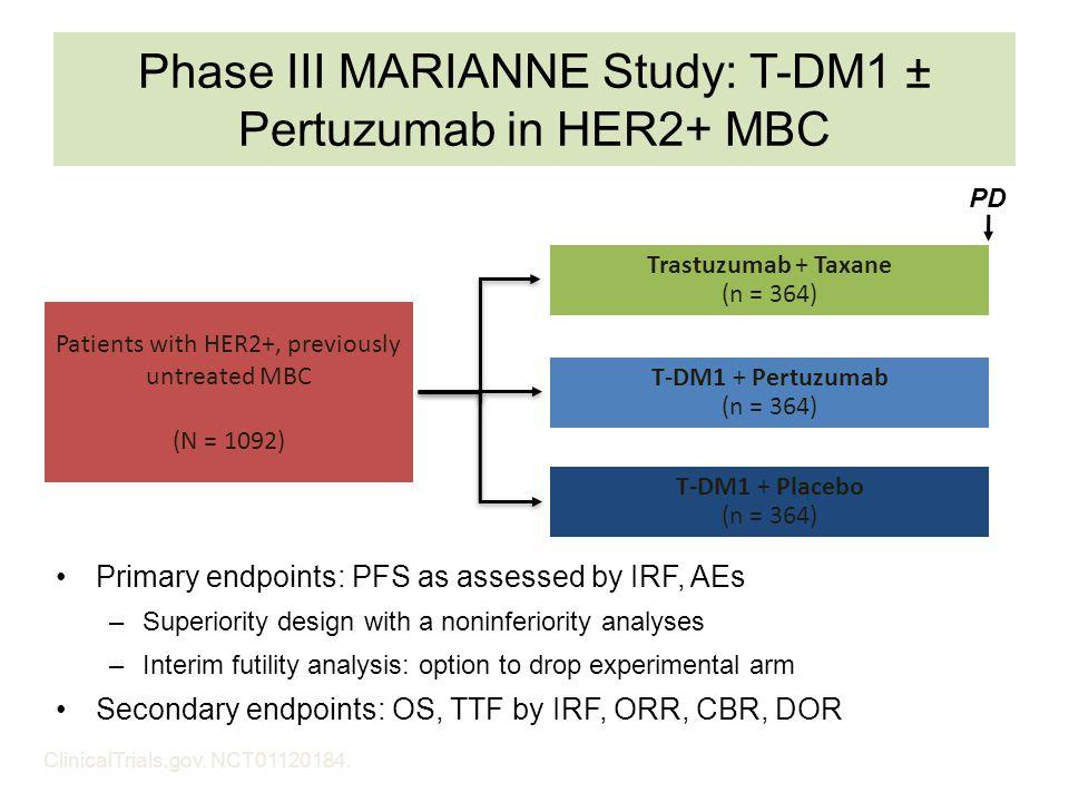 Phase III MARIANNE Study: T-DM1 ± Pertuzumab in HER2+ MBC