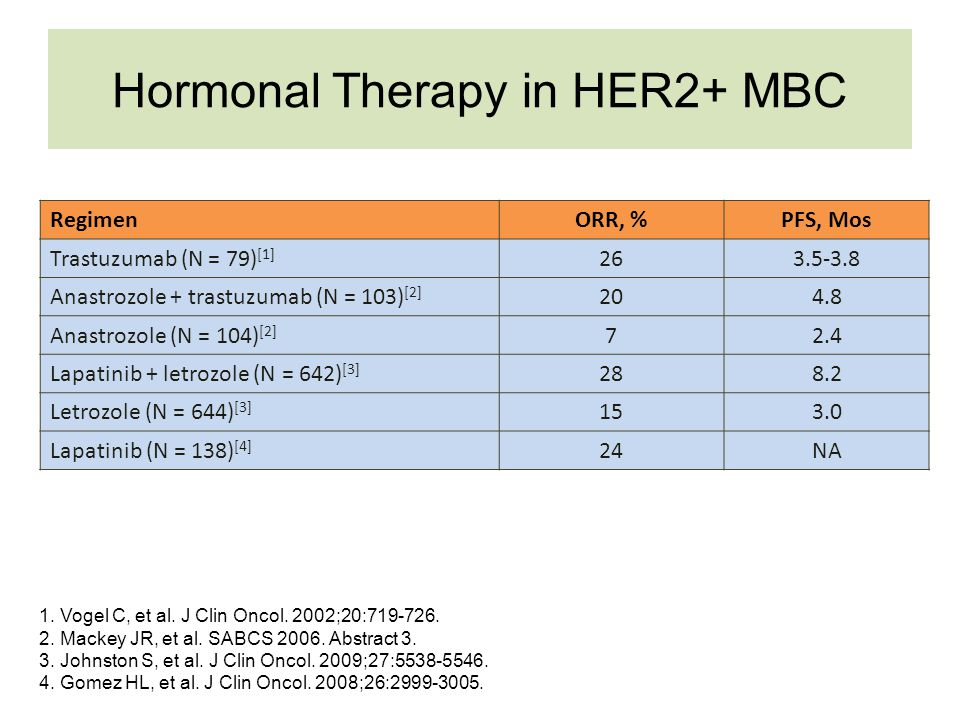 Hormonal Therapy in HER2+ MBC