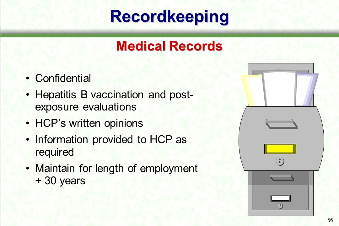 Recordkeeping Medical Records Confidential