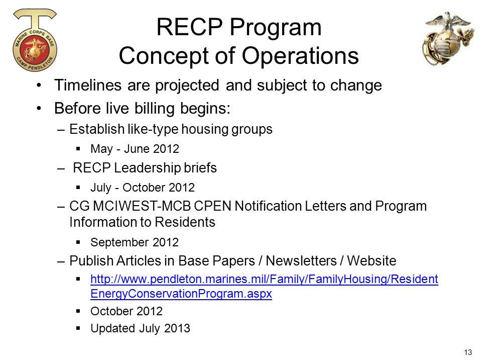 RECP Program Concept of Operations