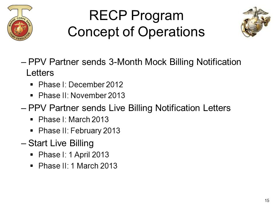 RECP Program Concept of Operations
