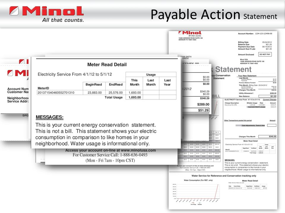 Payable Action Statement