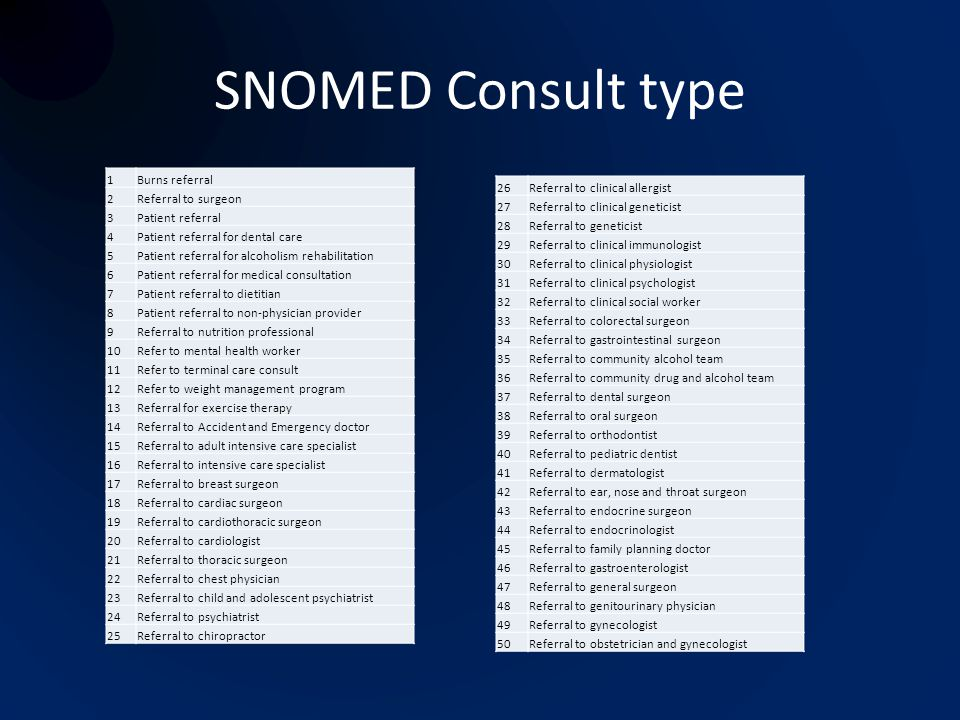 SNOMED Consult type 1 Burns referral 2 Referral to surgeon 3