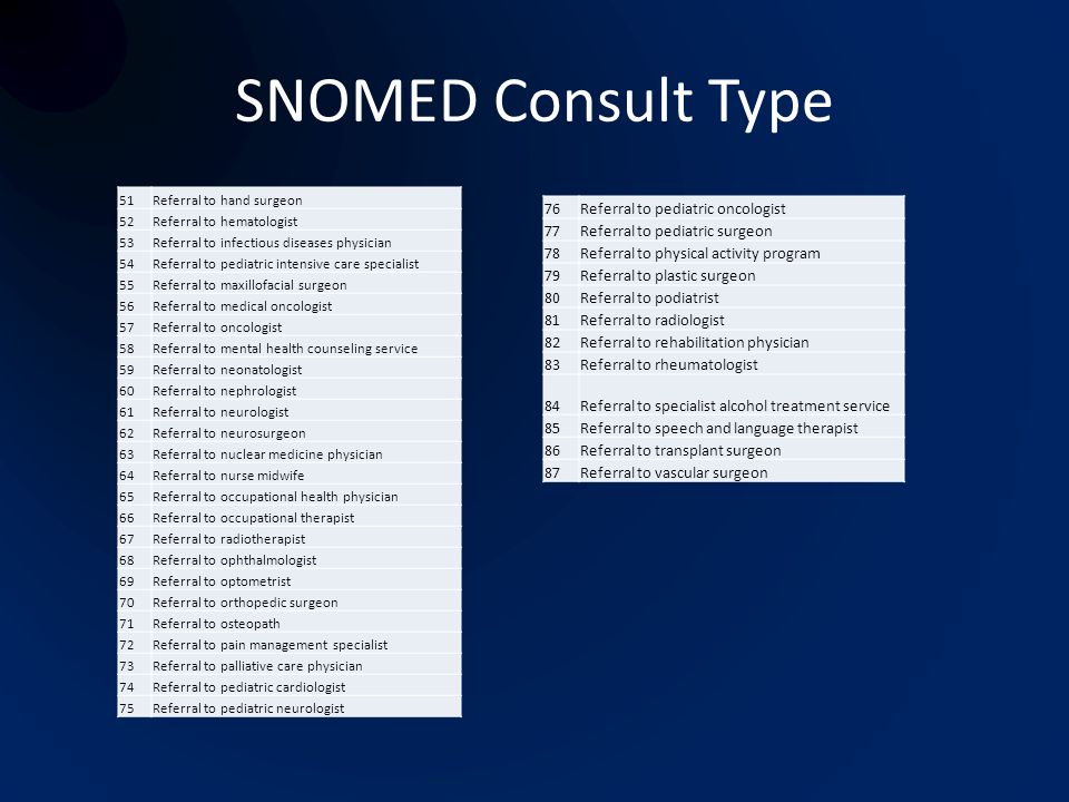SNOMED Consult Type 76 Referral to pediatric oncologist 77