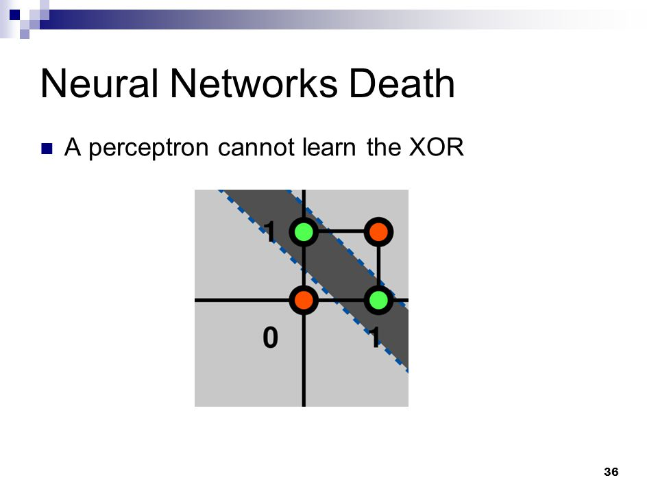 Neural Networks Death A perceptron cannot learn the XOR