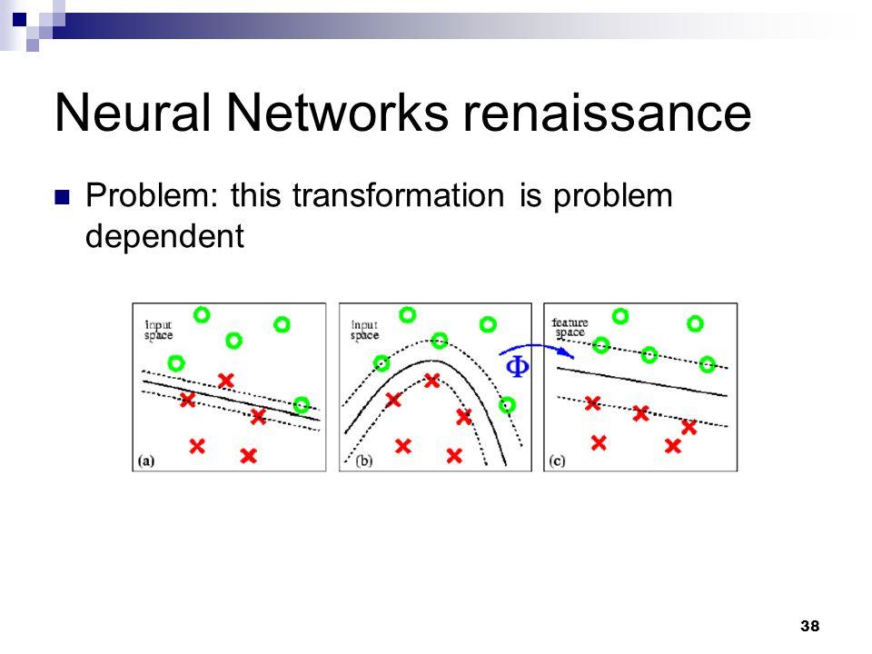 Neural Networks renaissance