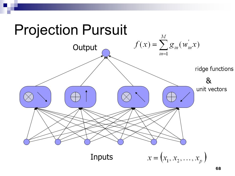 Projection Pursuit Output ridge functions & unit vectors Inputs