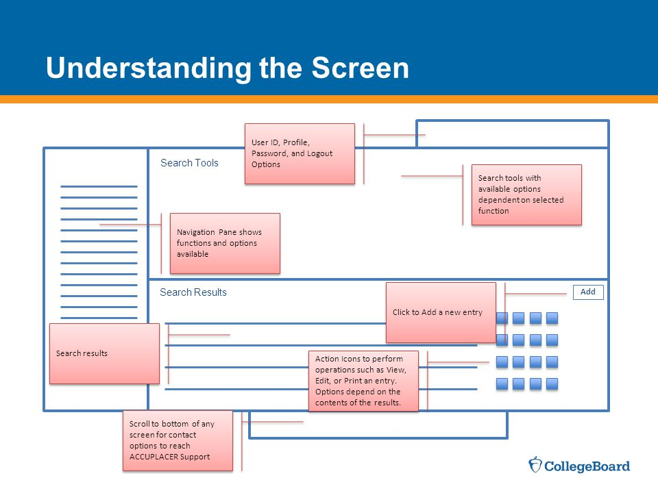 Understanding the Screen