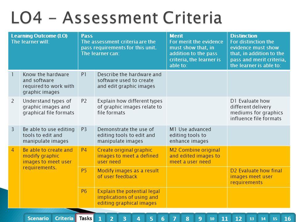 LO4 - Assessment Criteria