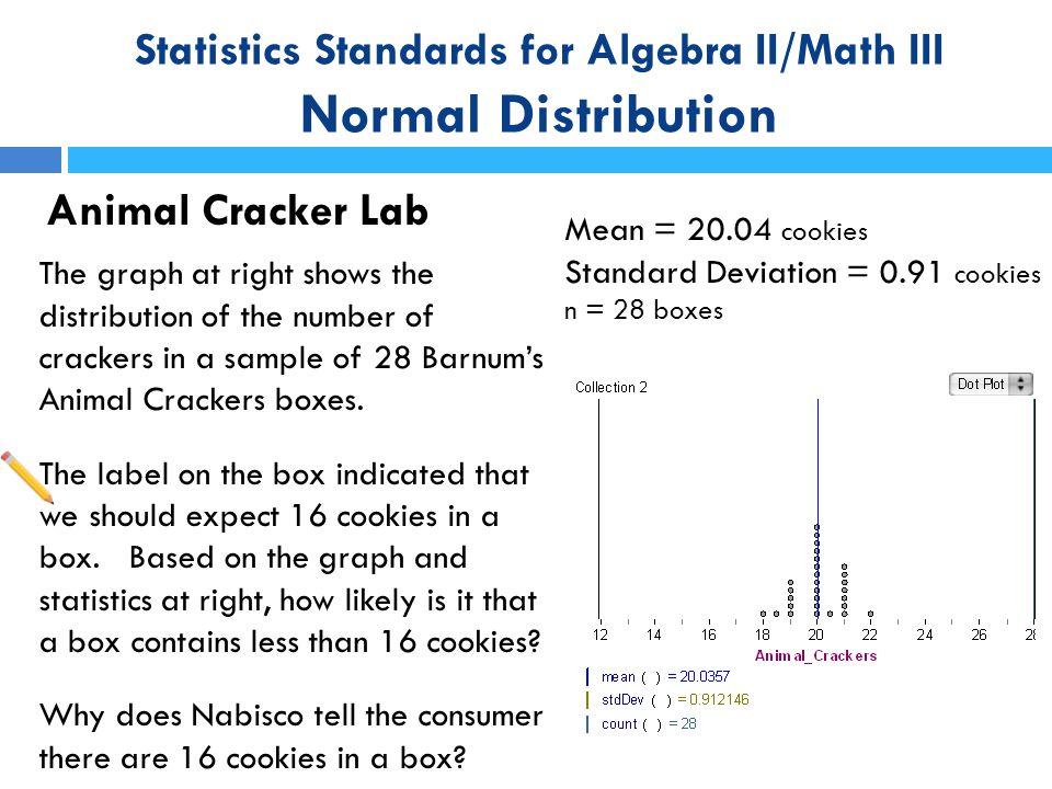 Statistics Standards for Algebra II/Math III Normal Distribution