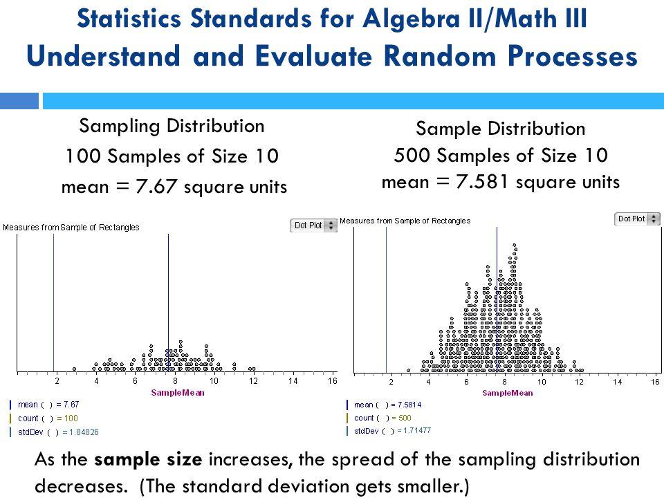 Sampling Distribution 100 Samples of Size 10 mean = 7.67 square units