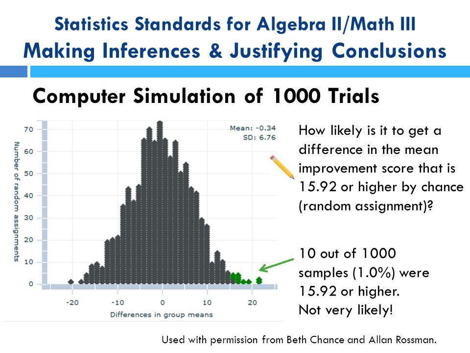 Computer Simulation of 1000 Trials
