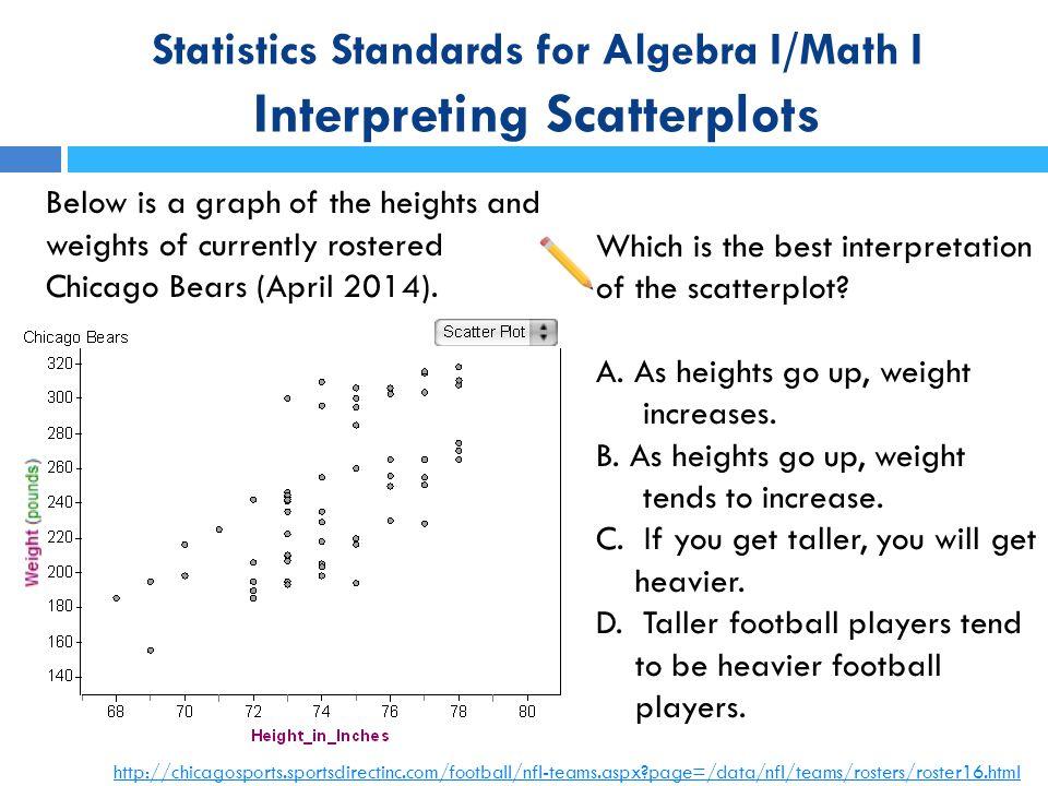 Statistics Standards for Algebra I/Math I Interpreting Scatterplots