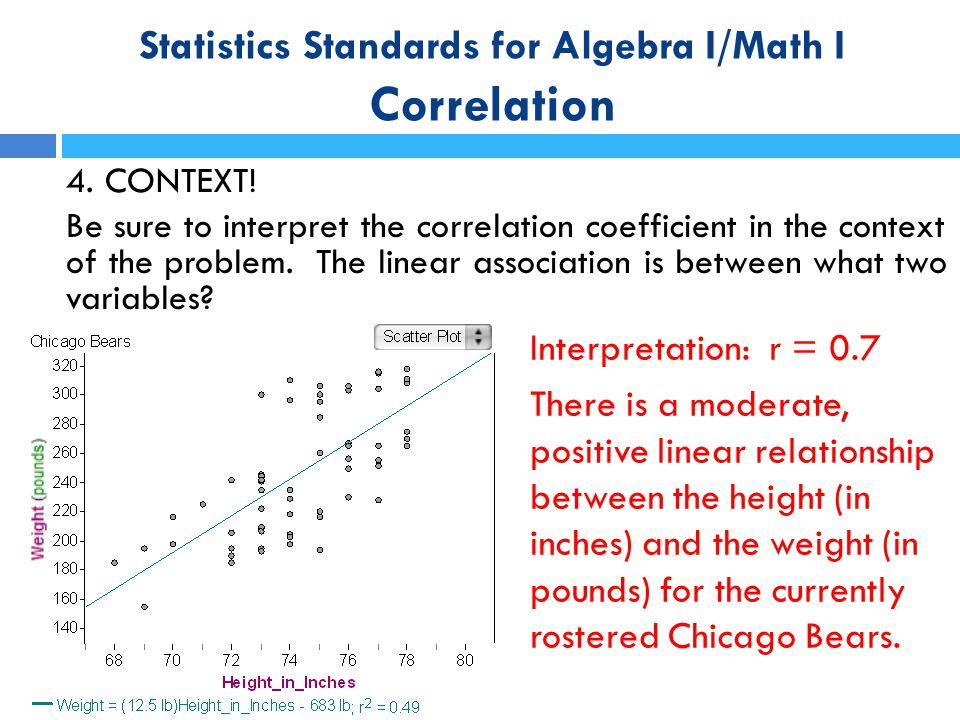 Correlation and Linear Regression - Positive linear