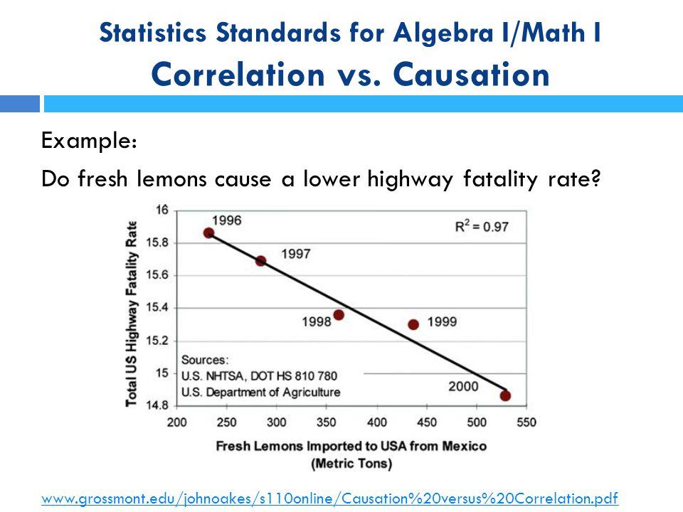 Statistics Standards for Algebra I/Math I Correlation vs. Causation